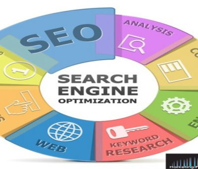 What Are the Benefits of SEO Services for Your Business?